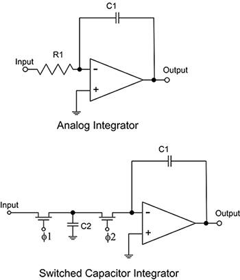 Diagram of comparing a continuous time RC low pass filter with an SCF